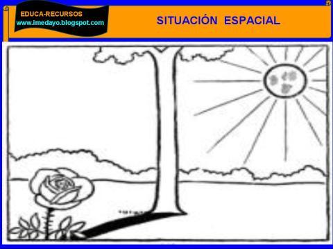 SITUACIÓNESPACIAL(3) (2)